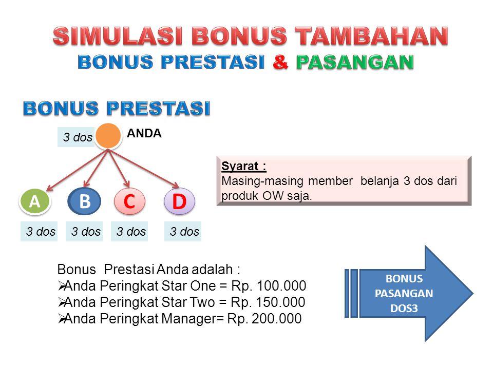 A A A C C D D B ANDA Bonus Prestasi Anda adalah :  Anda Peringkat Star One = Rp.