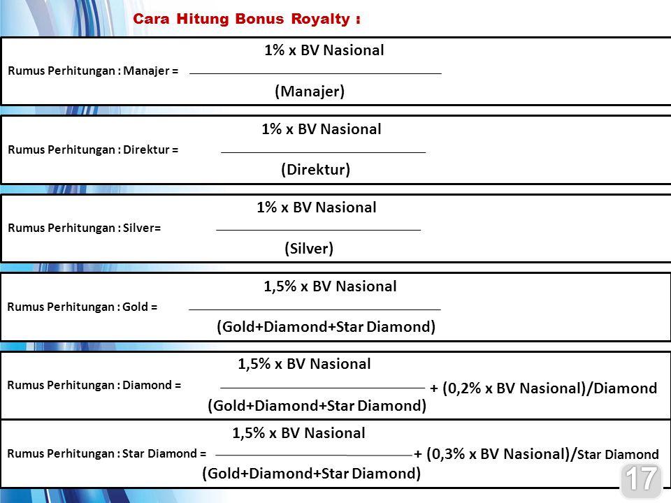 Rumus Perhitungan : Gold = 1,5% x BV Nasional (Gold+Diamond+Star Diamond) Cara Hitung Bonus Royalty : Rumus Perhitungan : Diamond = 1,5% x BV Nasional (Gold+Diamond+Star Diamond) + (0,2% x BV Nasional)/Diamond Rumus Perhitungan : Star Diamond = 1,5% x BV Nasional (Gold+Diamond+Star Diamond) + (0,3% x BV Nasional)/ Star Diamond Rumus Perhitungan : Manajer = 1% x BV Nasional (Manajer) Rumus Perhitungan : Direktur = 1% x BV Nasional (Direktur) Rumus Perhitungan : Silver= 1% x BV Nasional (Silver)