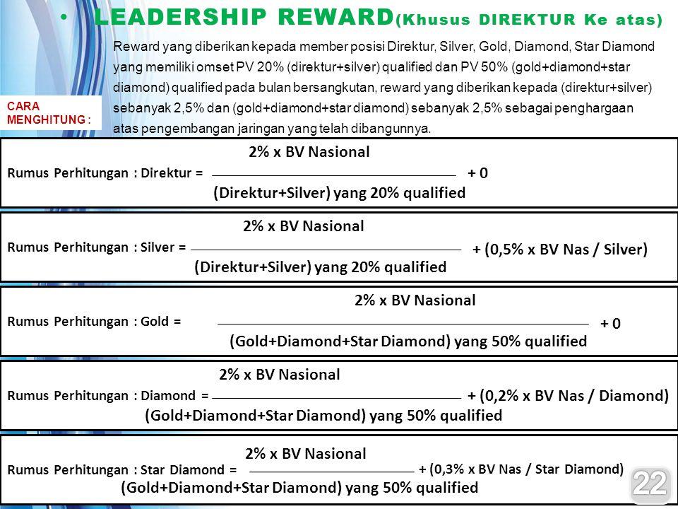 LEADERSHIP REWARD (Khusus DIREKTUR Ke atas) LEADERSHIP REWARD (Khusus DIREKTUR Ke atas) Reward yang diberikan kepada member posisi Direktur, Silver, Gold, Diamond, Star Diamond yang memiliki omset PV 20% (direktur+silver) qualified dan PV 50% (gold+diamond+star diamond) qualified pada bulan bersangkutan, reward yang diberikan kepada (direktur+silver) sebanyak 2,5% dan (gold+diamond+star diamond) sebanyak 2,5% sebagai penghargaan atas pengembangan jaringan yang telah dibangunnya.