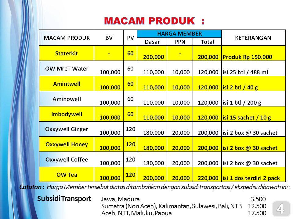 Subsidi Transport Jawa, Madura 3.500 Sumatra (Non Aceh), Kalimantan, Sulawesi, Bali, NTB12.500 Aceh, NTT, Maluku, Papua17.500 Catatan : Harga Member tersebut diatas ditambahkan dengan subsidi transportasi / ekspedisi dibawah ini :