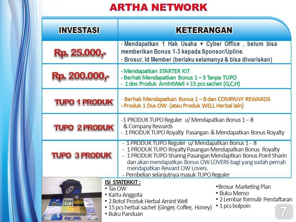 - Mendapatkan 1 Hak Usaha + Cyber Office, belum bisa memberikan Bonus 1-3 kepada Sponsor/Upline.