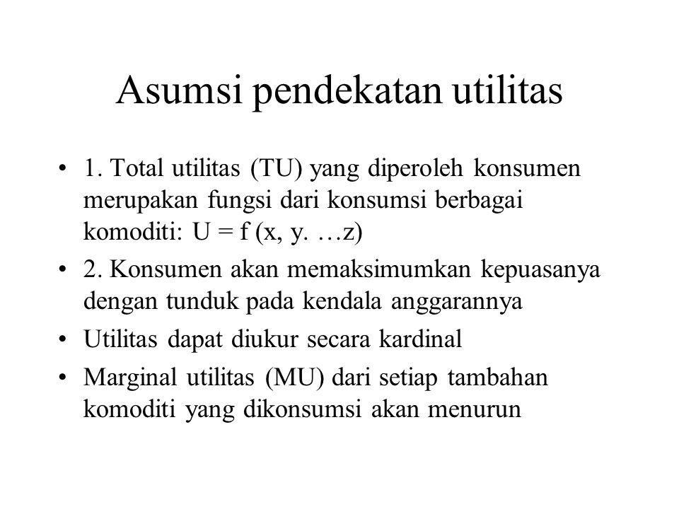 Asumsi pendekatan utilitas 1.