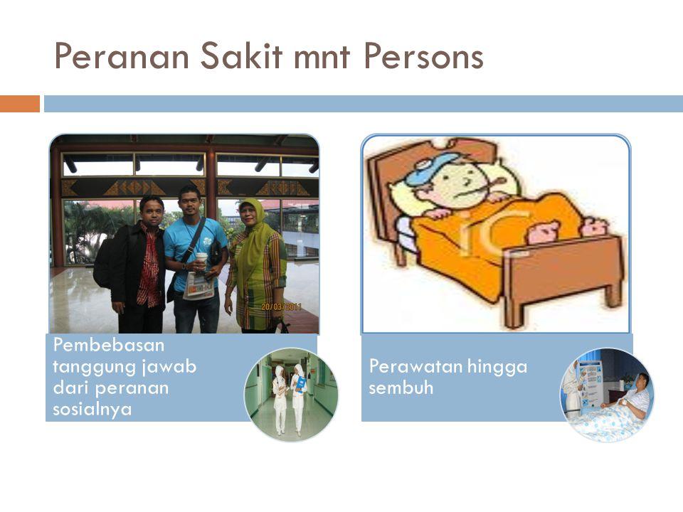 Peranan Sakit mnt Persons Pembebasan tanggung jawab dari peranan sosialnya Perawatan hingga sembuh