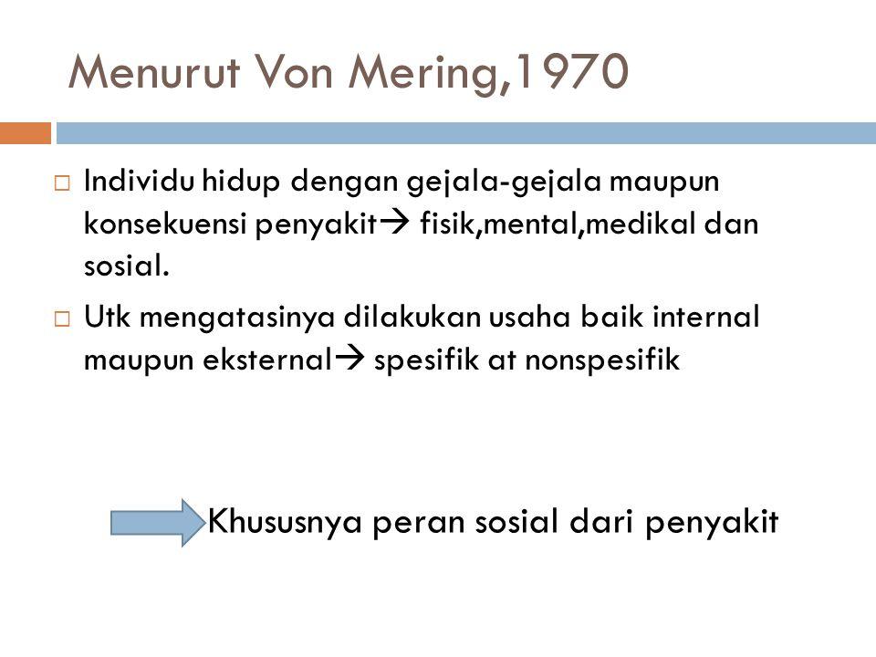 Menurut Von Mering,1970  Individu hidup dengan gejala-gejala maupun konsekuensi penyakit  fisik,mental,medikal dan sosial.  Utk mengatasinya dilaku