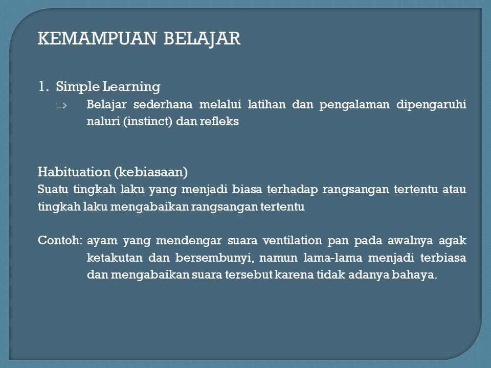 KEMAMPUAN BELAJAR 1.Simple Learning  Belajar sederhana melalui latihan dan pengalaman dipengaruhi naluri (instinct) dan refleks Habituation (kebiasaa