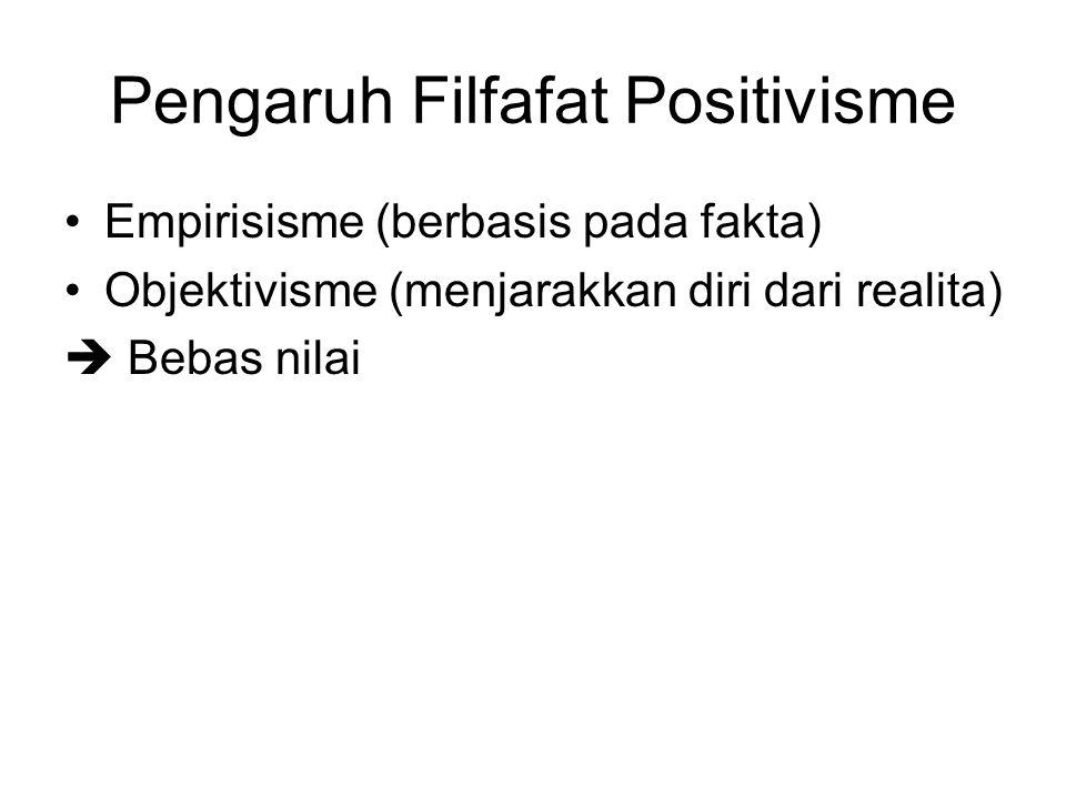 Pengaruh Filfafat Positivisme Empirisisme (berbasis pada fakta) Objektivisme (menjarakkan diri dari realita)  Bebas nilai