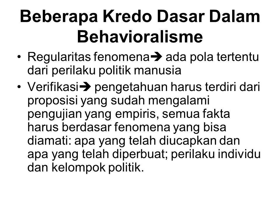 Beberapa Kredo Dasar Dalam Behavioralisme Regularitas fenomena  ada pola tertentu dari perilaku politik manusia Verifikasi  pengetahuan harus terdir