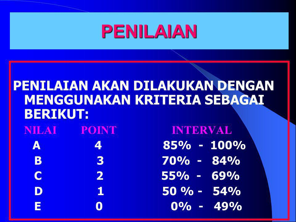 PENILAIAN PENILAIAN AKAN DILAKUKAN DENGAN MENGGUNAKAN KRITERIA SEBAGAI BERIKUT: NILAI POINT INTERVAL A 4 85% - 100% B 3 70% - 84% C 2 55% - 69% D 1 50 % - 54% E 0 0% - 49%
