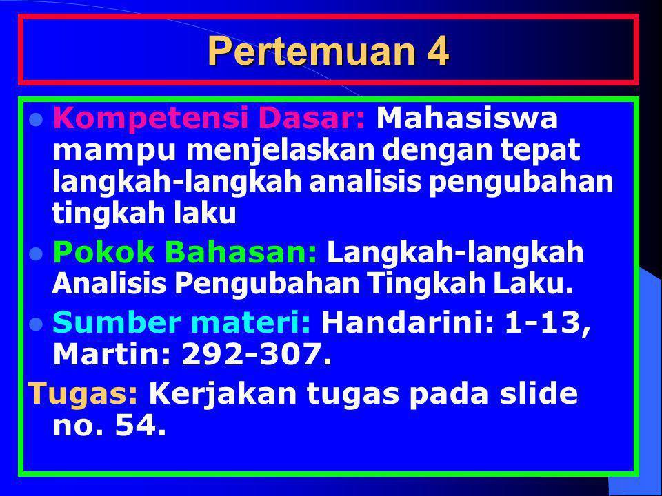 Pertemuan 4 Kompetensi Dasar: Mahasiswa mampu menjelaskan dengan tepat langkah-langkah analisis pengubahan tingkah laku Pokok Bahasan: Langkah-langkah