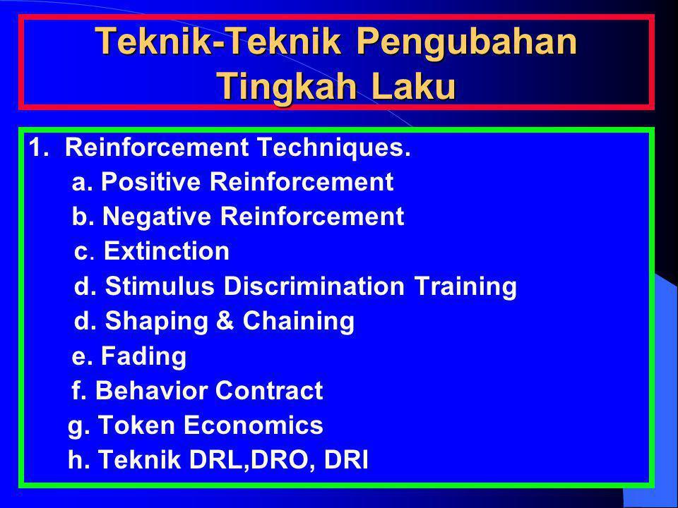 Teknik-Teknik Pengubahan Tingkah Laku 1. Reinforcement Techniques. a. Positive Reinforcement b. Negative Reinforcement c. Extinction d. Stimulus Discr