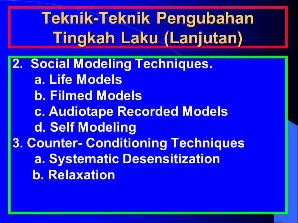 Teknik-Teknik Pengubahan Tingkah Laku (Lanjutan) 2. Social Modeling Techniques. a. Life Models b. Filmed Models c. Audiotape Recorded Models d. Self M