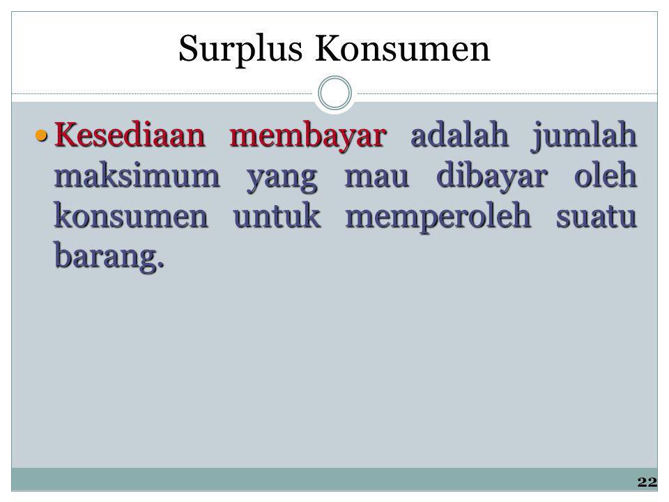 Surplus Konsumen Kesediaan membayar adalah jumlah maksimum yang mau dibayar oleh konsumen untuk memperoleh suatu barang. Kesediaan membayar adalah jum