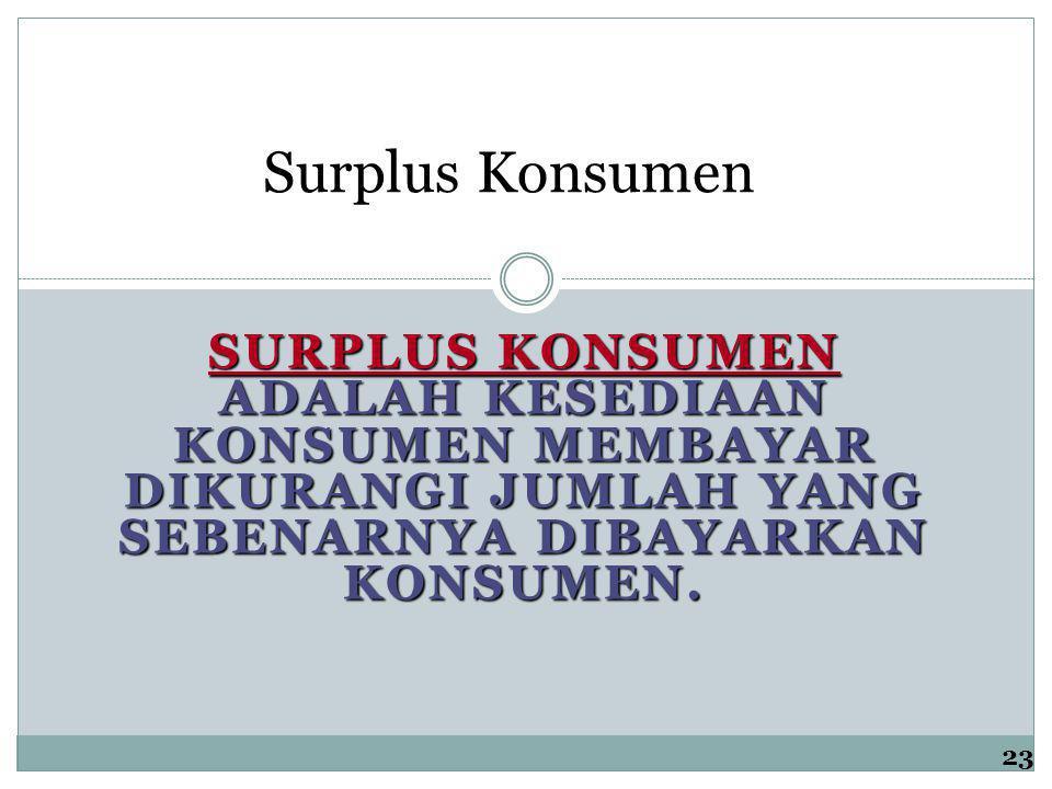 Surplus Konsumen SURPLUS KONSUMEN ADALAH KESEDIAAN KONSUMEN MEMBAYAR DIKURANGI JUMLAH YANG SEBENARNYA DIBAYARKAN KONSUMEN. 23