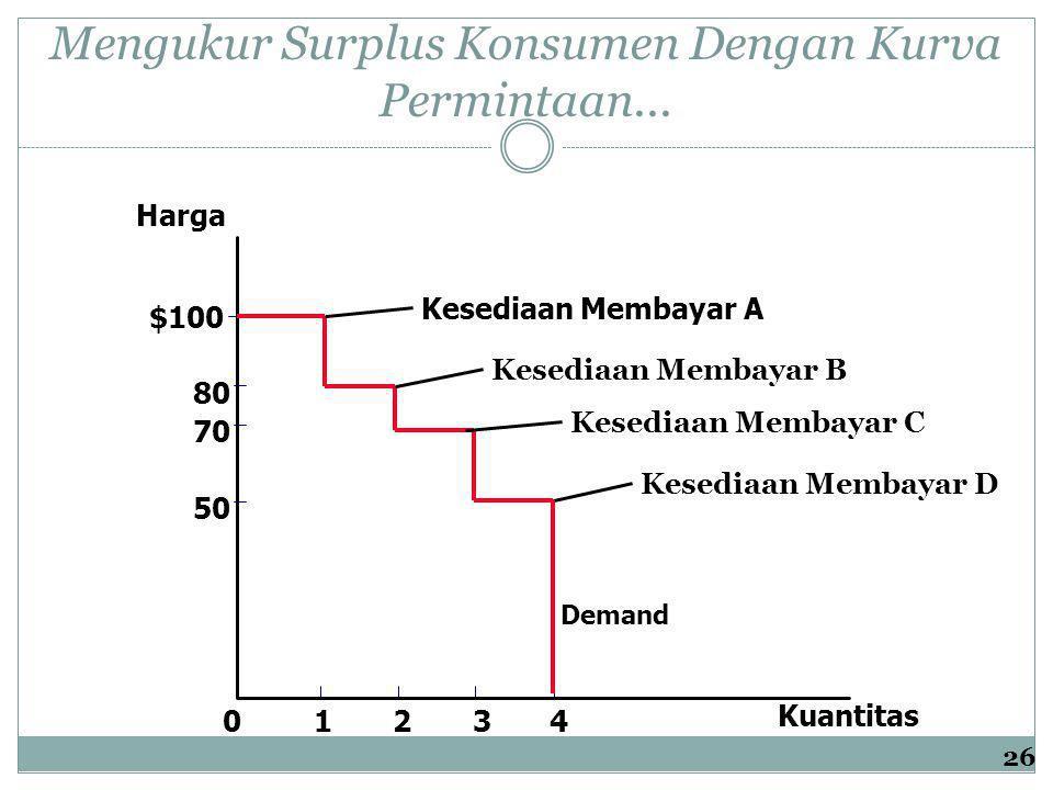 Mengukur Surplus Konsumen Dengan Kurva Permintaan... Harga 50 70 80 0 $100 1234 Kuantitas Kesediaan Membayar A Kesediaan Membayar B Kesediaan Membayar