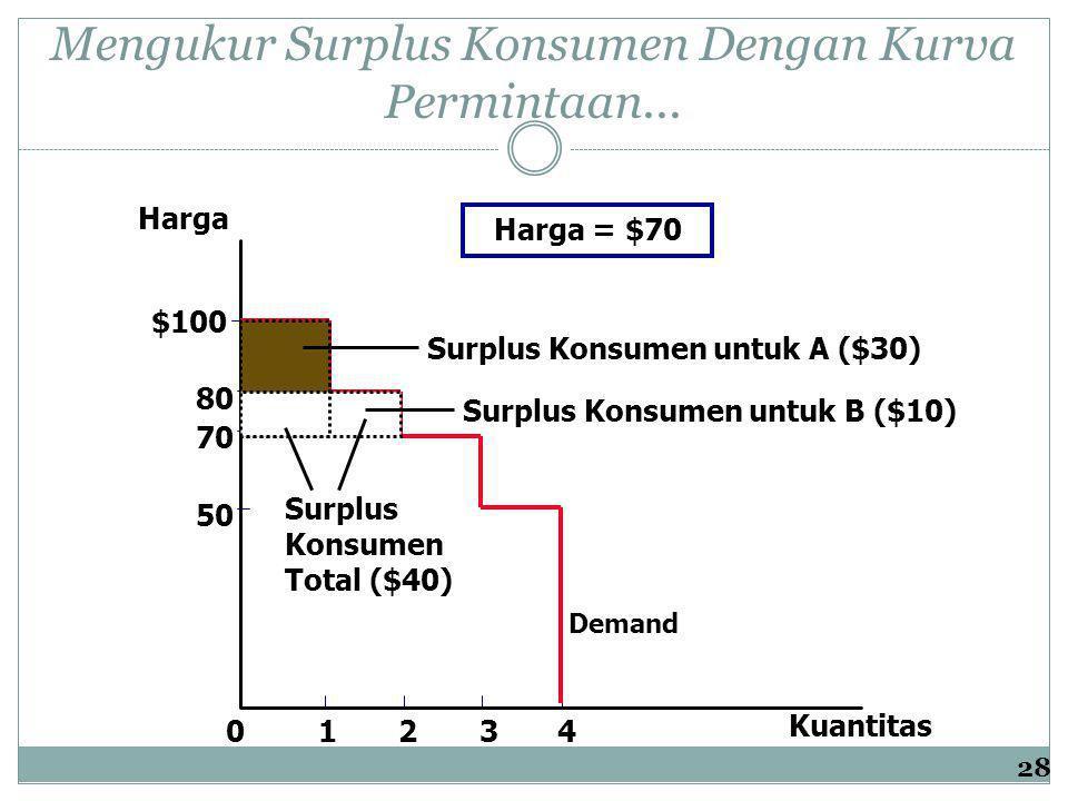 Mengukur Surplus Konsumen Dengan Kurva Permintaan... Harga 50 70 80 0 $100 1234 Kuantitas Demand Surplus Konsumen untuk A ($30) Surplus Konsumen Total