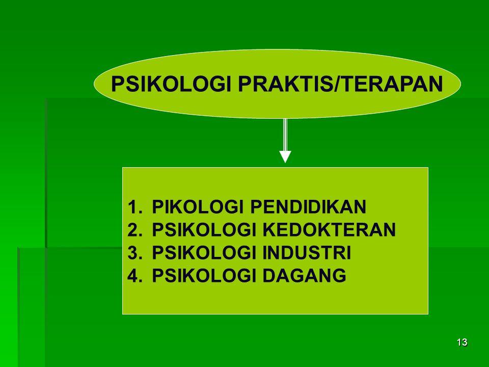 13 PSIKOLOGI PRAKTIS/TERAPAN 1.PIKOLOGI PENDIDIKAN 2.PSIKOLOGI KEDOKTERAN 3.PSIKOLOGI INDUSTRI 4.PSIKOLOGI DAGANG