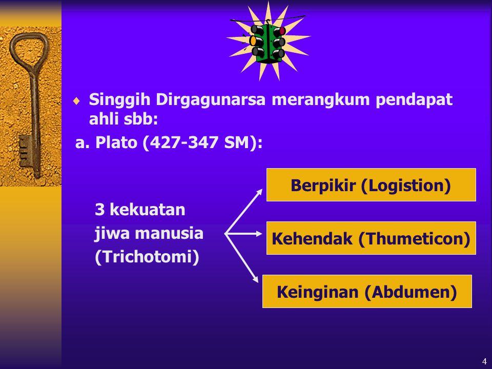 4  Singgih Dirgagunarsa merangkum pendapat ahli sbb: a. Plato (427-347 SM): 3 kekuatan jiwa manusia (Trichotomi) Berpikir (Logistion) Kehendak (Thume