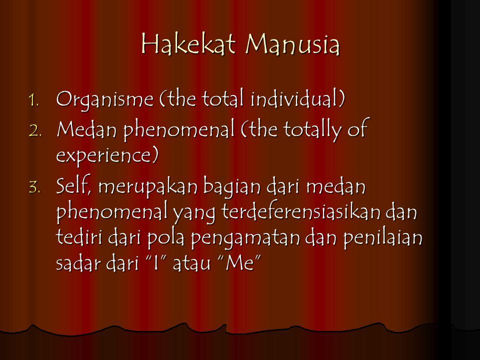 Hakekat Manusia 1.Organisme (the total individual) 2.