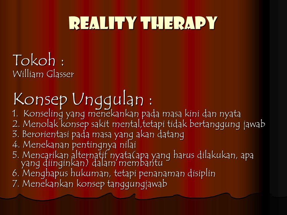 REALITY THERAPY Tokoh : William Glasser Konsep Unggulan : 1.