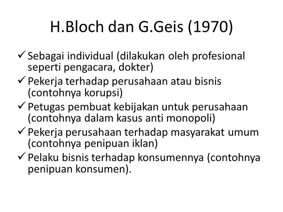 H.Bloch dan G.Geis (1970) Sebagai individual (dilakukan oleh profesional seperti pengacara, dokter) Pekerja terhadap perusahaan atau bisnis (contohnya