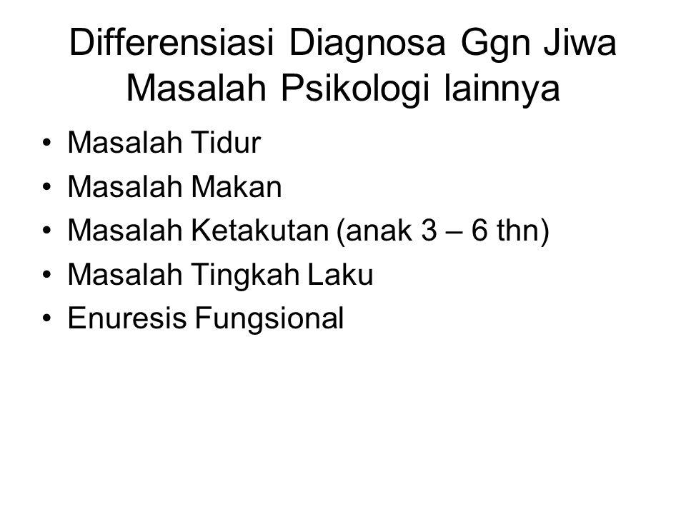 Differensiasi Diagnosa Ggn Jiwa Masalah Psikologi lainnya Masalah Tidur Masalah Makan Masalah Ketakutan (anak 3 – 6 thn) Masalah Tingkah Laku Enuresis Fungsional