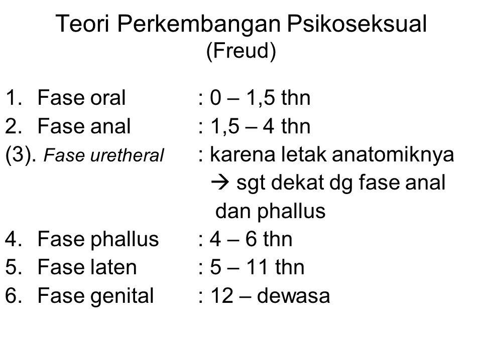 Teori Perkembangan Psikoseksual (Freud) 1.Fase oral: 0 – 1,5 thn 2.Fase anal: 1,5 – 4 thn (3).