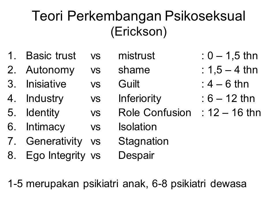 Teori Perkembangan Psikoseksual (Erickson) 1.Basic trustvsmistrust: 0 – 1,5 thn 2.Autonomyvsshame: 1,5 – 4 thn 3.InisiativevsGuilt: 4 – 6 thn 4.IndustryvsInferiority: 6 – 12 thn 5.IdentityvsRole Confusion: 12 – 16 thn 6.IntimacyvsIsolation 7.GenerativityvsStagnation 8.Ego IntegrityvsDespair 1-5 merupakan psikiatri anak, 6-8 psikiatri dewasa