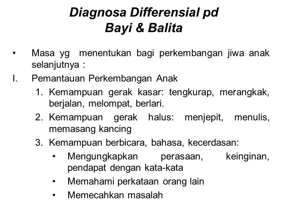 Psikopatologi dan Evaluasi Diagnostik Yang perlu diperhatikan 1.Anak sendiri –Keadaan fisik –Intelektual –Psikologik –Pola tingkah laku + ego mechanism 2.Keadaan sosial + lingkungan yang mempengaruhi anak dan perkembangannya  Makrokosmos Mikrokosmos