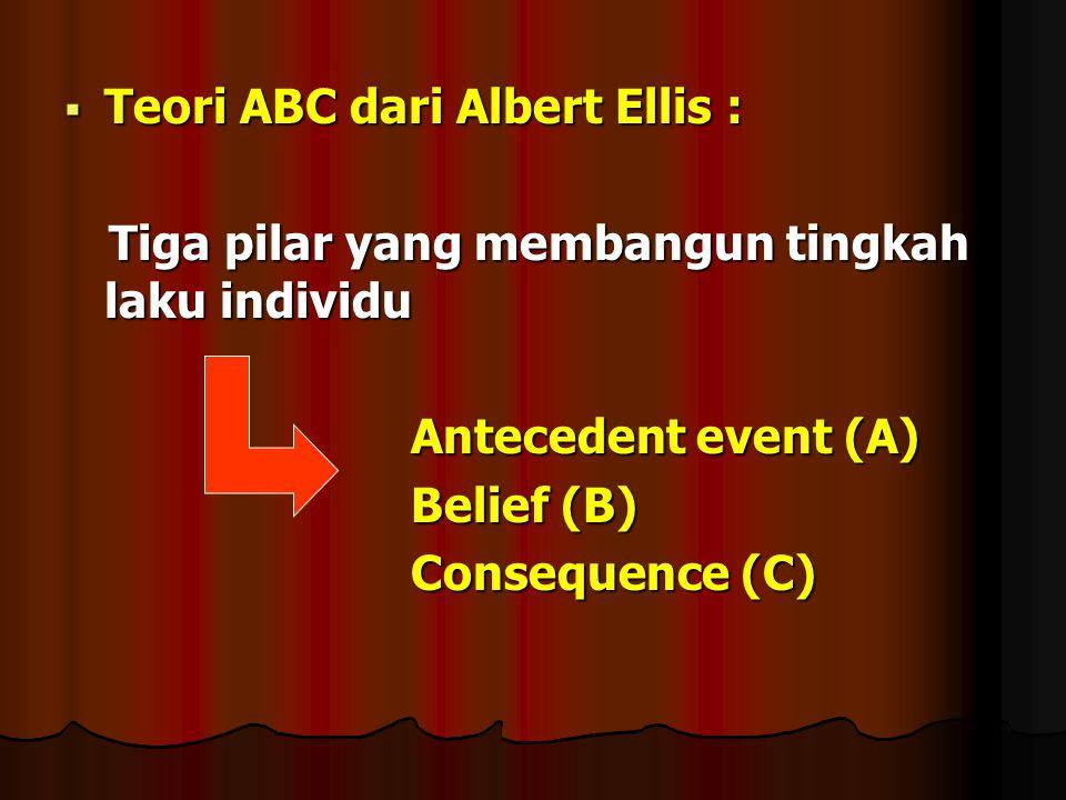  Teori ABC dari Albert Ellis : Tiga pilar yang membangun tingkah laku individu Tiga pilar yang membangun tingkah laku individu Antecedent event (A) A