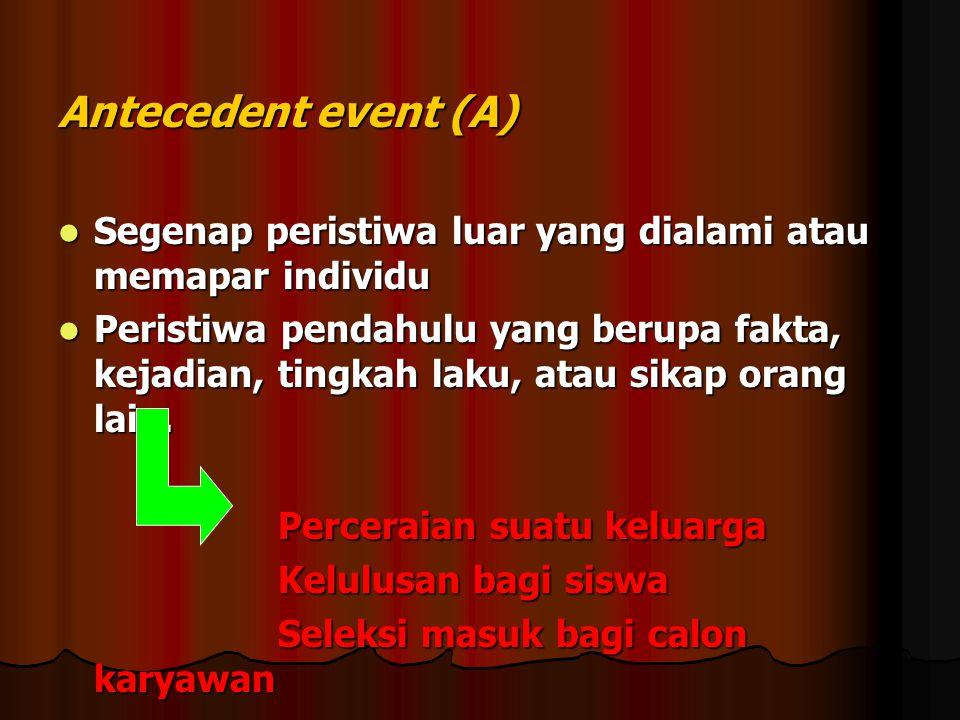 Antecedent event (A) Segenap peristiwa luar yang dialami atau memapar individu Segenap peristiwa luar yang dialami atau memapar individu Peristiwa pen