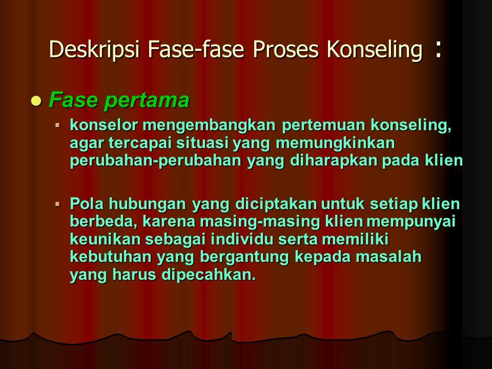 Deskripsi Fase-fase Proses Konseling : Fase pertama Fase pertama  konselor mengembangkan pertemuan konseling, agar tercapai situasi yang memungkinkan