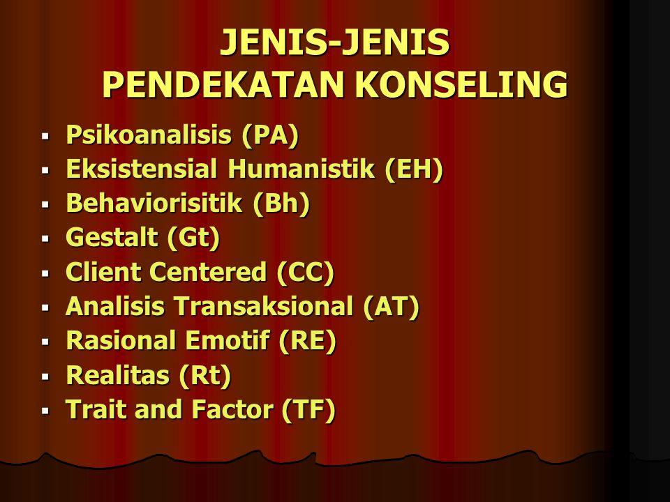 JENIS-JENIS PENDEKATAN KONSELING  Psikoanalisis (PA)  Eksistensial Humanistik (EH)  Behaviorisitik (Bh)  Gestalt (Gt)  Client Centered (CC)  Ana