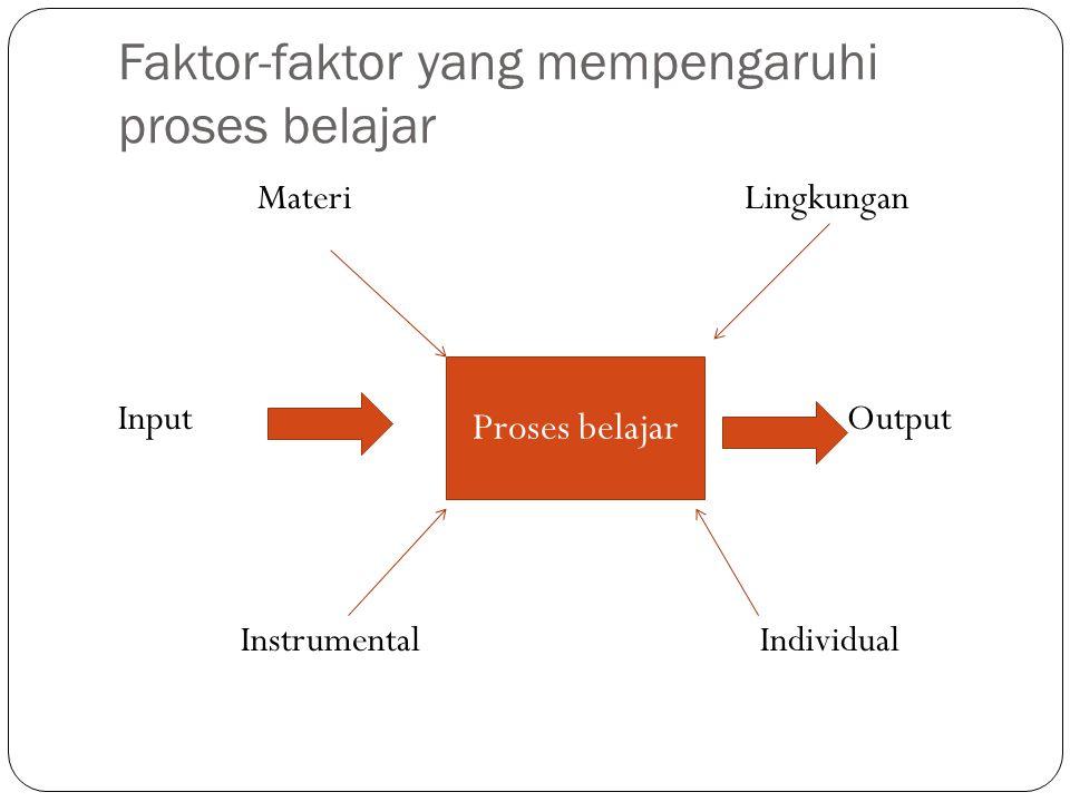 Faktor-faktor yang mempengaruhi proses belajar Materi Lingkungan Input Output Instrumental Individual Proses belajar