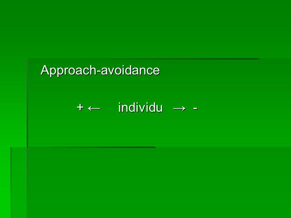 Approach-avoidance + ← individu → - + ← individu → -