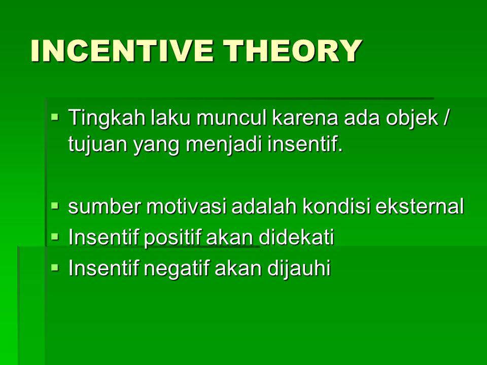INCENTIVE THEORY  Tingkah laku muncul karena ada objek / tujuan yang menjadi insentif.  sumber motivasi adalah kondisi eksternal  Insentif positif