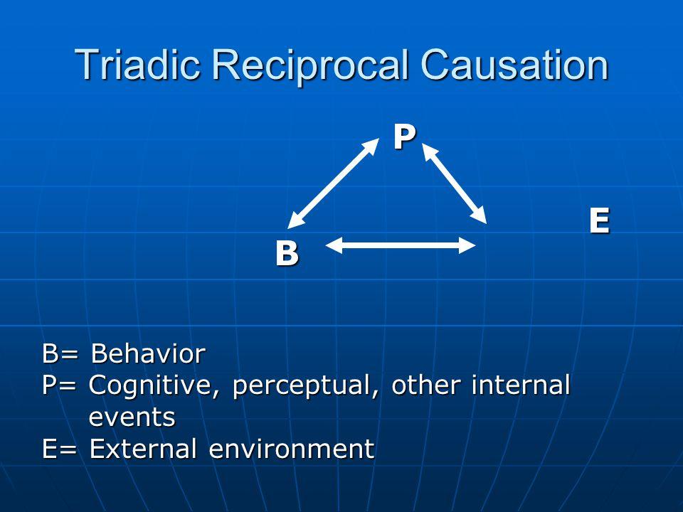 Triadic Reciprocal Causation P E B P E B B= Behavior P= Cognitive, perceptual, other internal events events E= External environment
