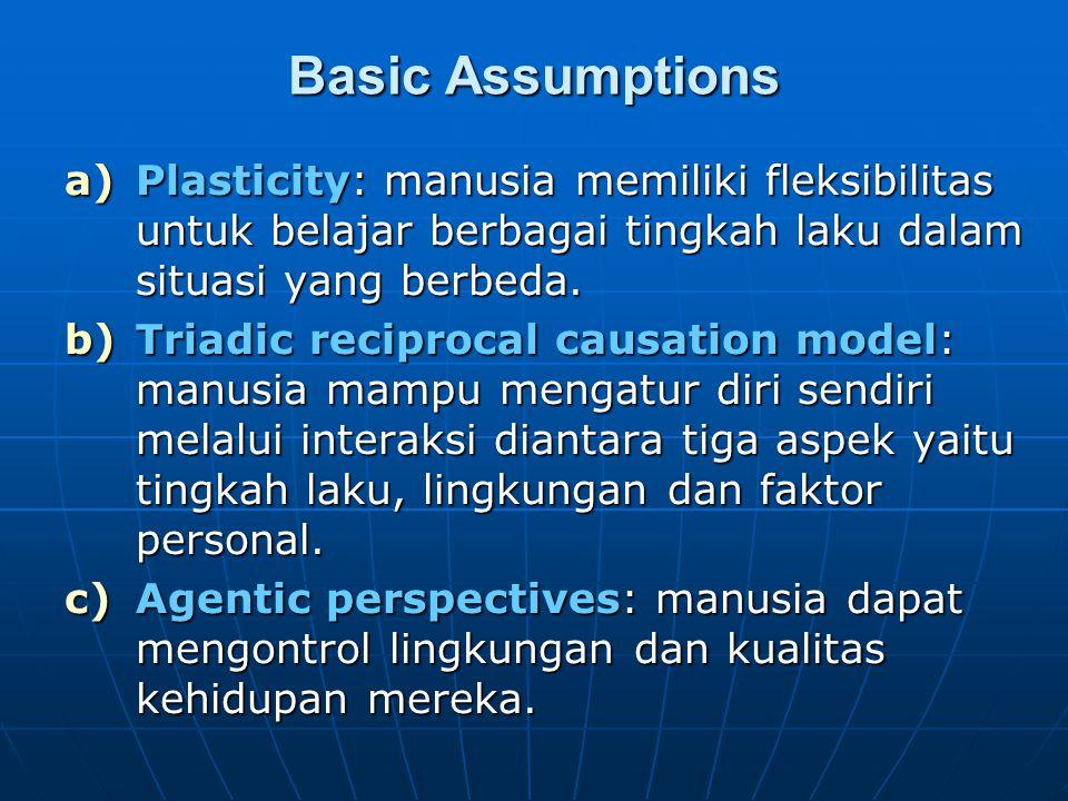 Basic Assumptions a)Plasticity: manusia memiliki fleksibilitas untuk belajar berbagai tingkah laku dalam situasi yang berbeda. b)Triadic reciprocal ca
