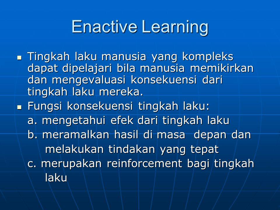 Enactive Learning Tingkah laku manusia yang kompleks dapat dipelajari bila manusia memikirkan dan mengevaluasi konsekuensi dari tingkah laku mereka. T
