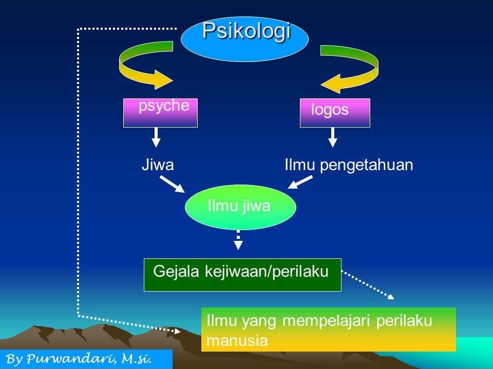Psikologi psyche logos JiwaIlmu pengetahuan Ilmu jiwa Gejala kejiwaan/perilaku Ilmu yang mempelajari perilaku manusia By Purwandari, M.si.