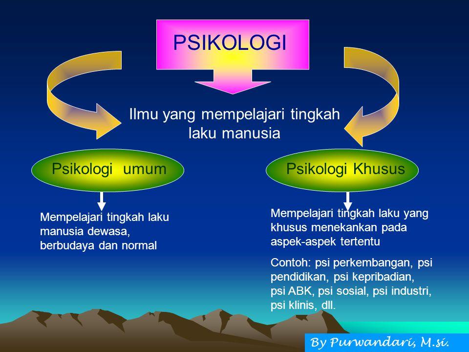 PSIKOLOGI Ilmu yang mempelajari tingkah laku manusia Psikologi umumPsikologi Khusus Mempelajari tingkah laku manusia dewasa, berbudaya dan normal Memp