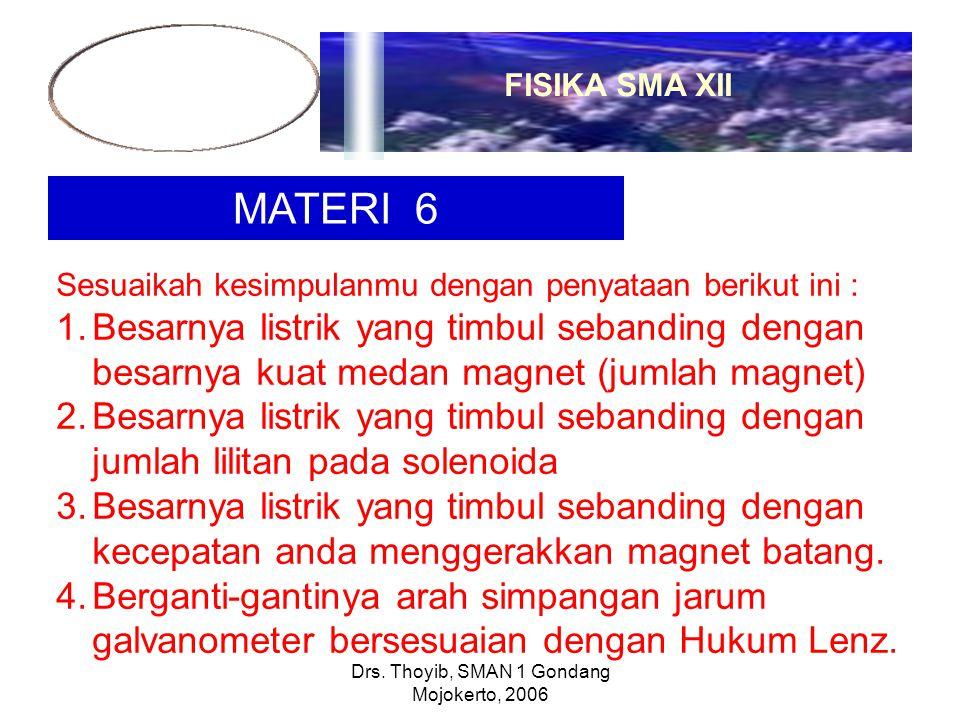 Drs. Thoyib, SMAN 1 Gondang Mojokerto, 2006 MATERI 6 Sesuaikah kesimpulanmu dengan penyataan berikut ini : 1.Besarnya listrik yang timbul sebanding de