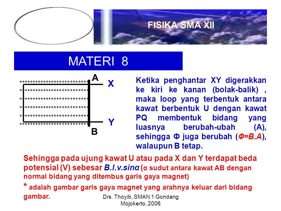 Drs. Thoyib, SMAN 1 Gondang Mojokerto, 2006 MATERI 8 ************************** X Y A B Ketika penghantar XY digerakkan ke kiri ke kanan (bolak-balik)