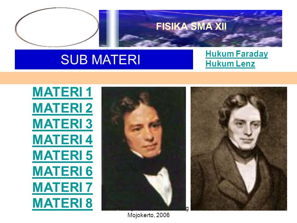 Drs. Thoyib, SMAN 1 Gondang Mojokerto, 2006 SUB MATERI MATERI 1 MATERI 2 MATERI 3 MATERI 4 MATERI 5 MATERI 6 MATERI 7 MATERI 8 FISIKA SMA XII Hukum Fa