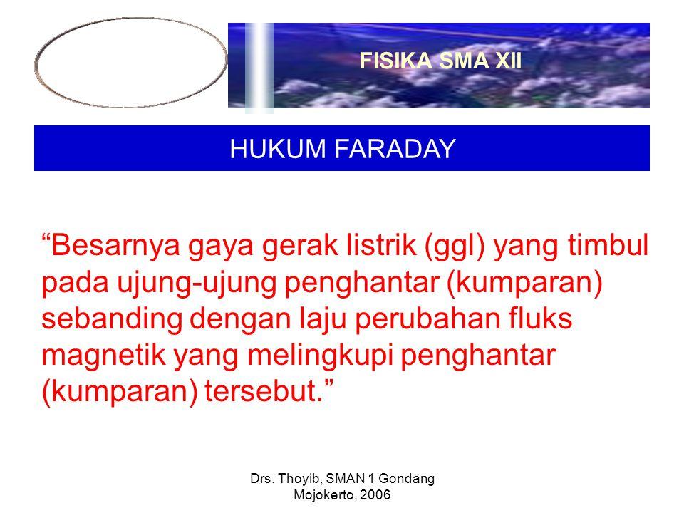 """Drs. Thoyib, SMAN 1 Gondang Mojokerto, 2006 HUKUM FARADAY FISIKA SMA XII """"Besarnya gaya gerak listrik (ggl) yang timbul pada ujung-ujung penghantar (k"""