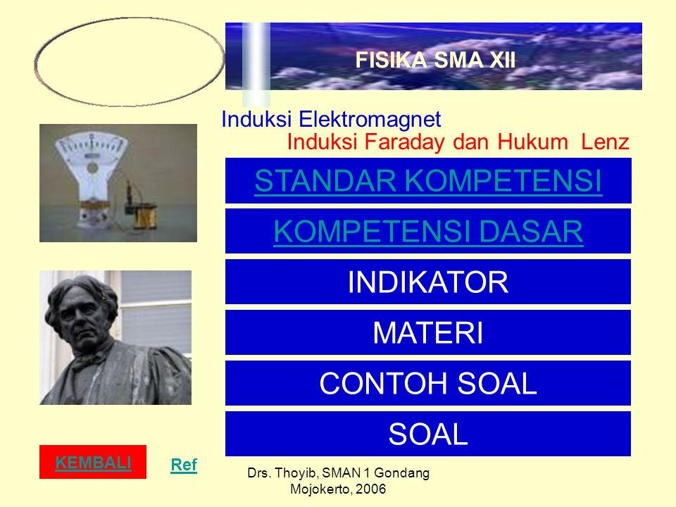 Drs. Thoyib, SMAN 1 Gondang Mojokerto, 2006 Induksi Elektromagnet Induksi Faraday dan Hukum Lenz STANDAR KOMPETENSI KOMPETENSI DASAR INDIKATOR MATERI