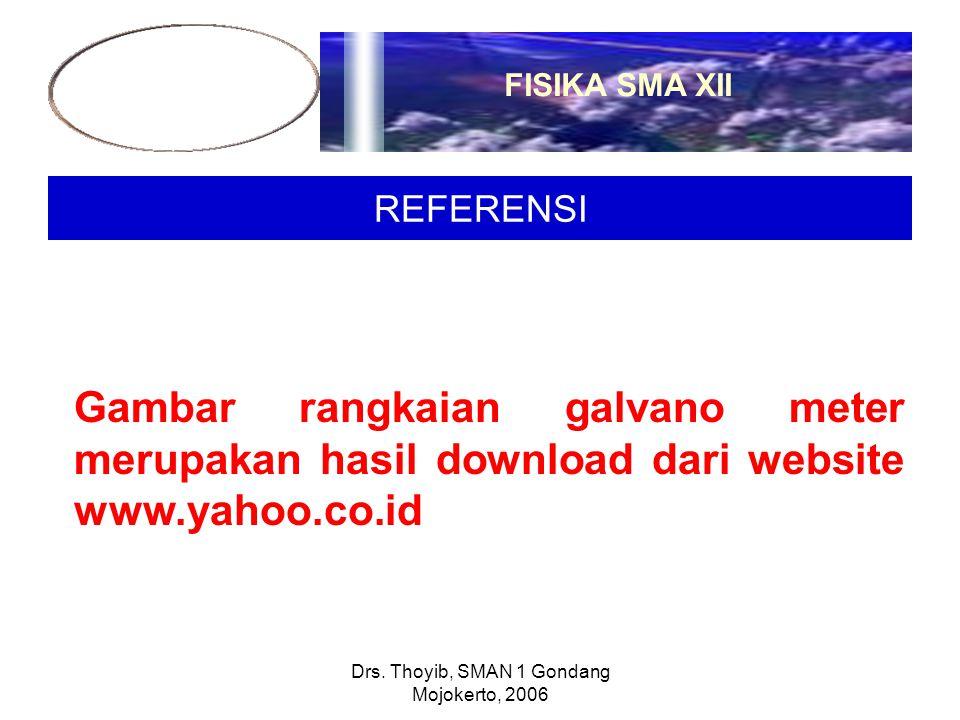 Drs. Thoyib, SMAN 1 Gondang Mojokerto, 2006 REFERENSI FISIKA SMA XII Gambar rangkaian galvano meter merupakan hasil download dari website www.yahoo.co