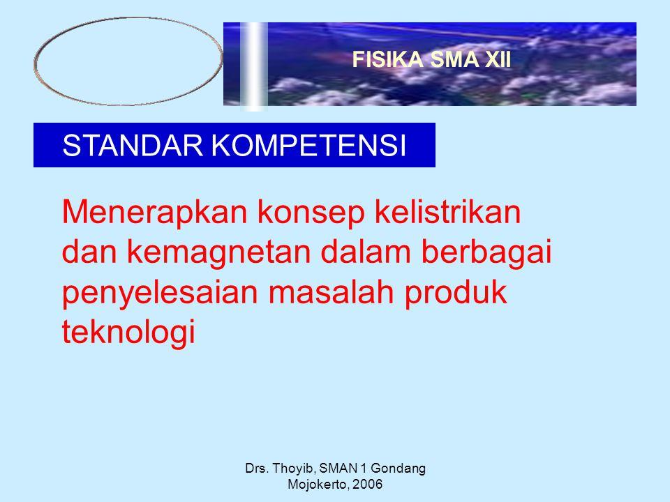 Drs.Thoyib, SMAN 1 Gondang Mojokerto, 2006 CONTOH SOAL 1.