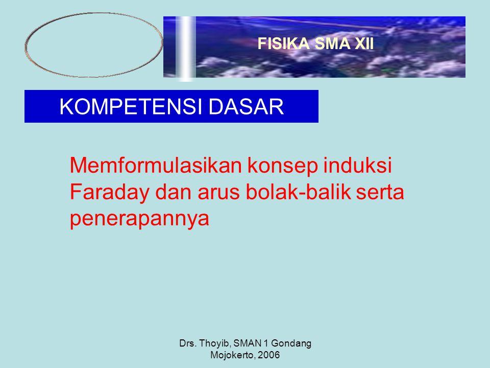 Drs. Thoyib, SMAN 1 Gondang Mojokerto, 2006 KOMPETENSI DASAR Memformulasikan konsep induksi Faraday dan arus bolak-balik serta penerapannya FISIKA SMA
