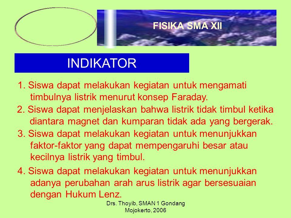 Drs. Thoyib, SMAN 1 Gondang Mojokerto, 2006 INDIKATOR 1.