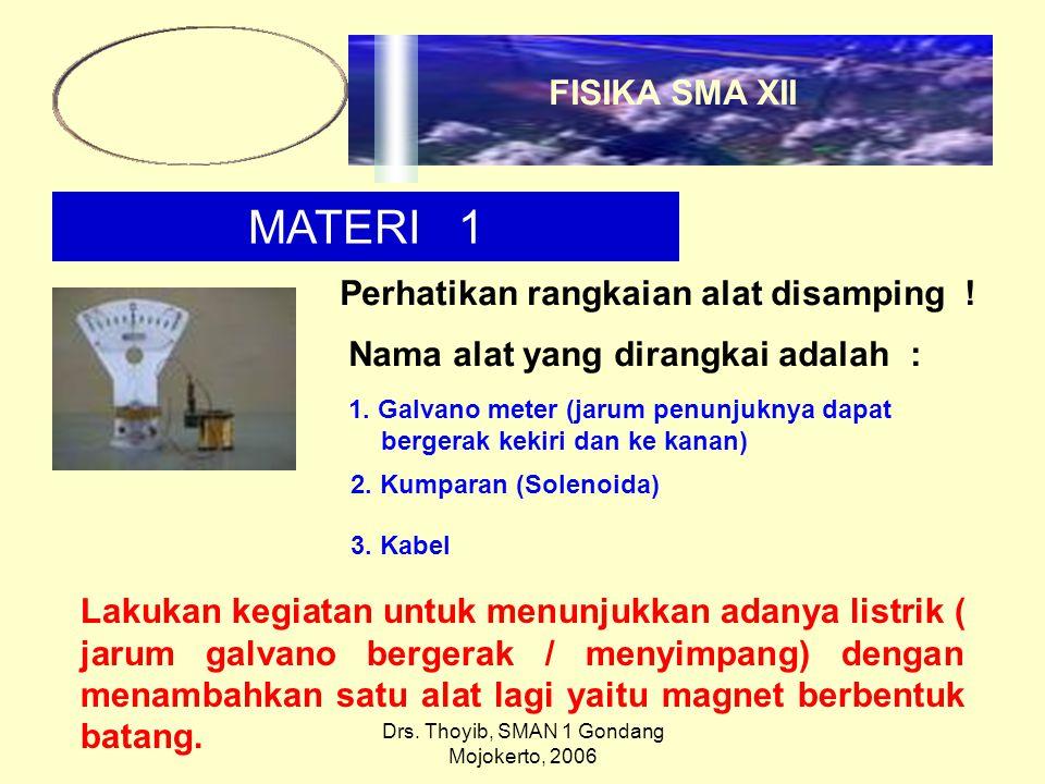 Drs. Thoyib, SMAN 1 Gondang Mojokerto, 2006 MATERI 1 Perhatikan rangkaian alat disamping .